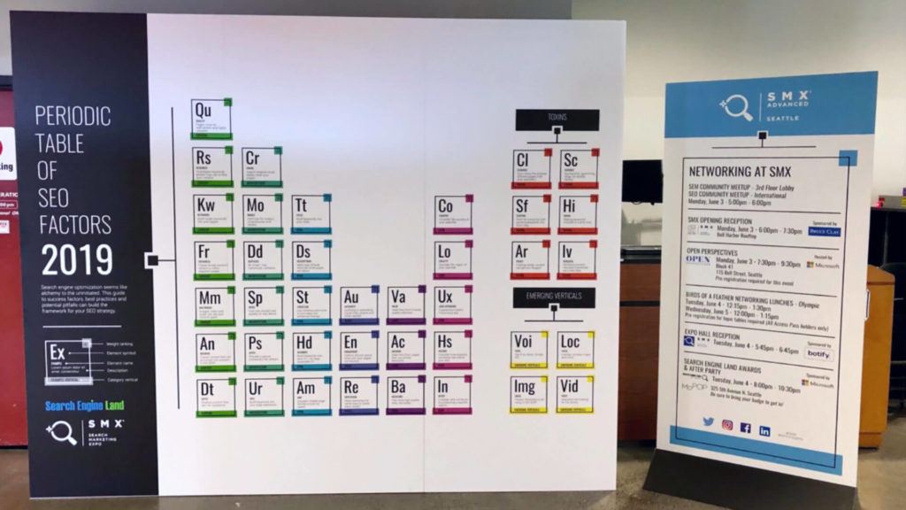 The Periodic Table of SEO Factors gets major overhaul for 2019
